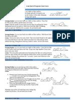 Low Back Program Exercises