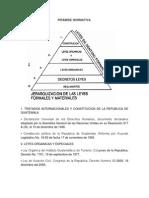Pirámide Normativa