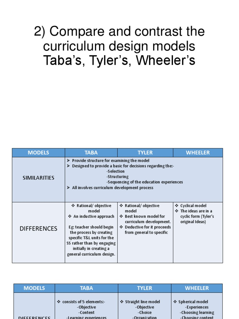 compare and contrast the curriculum design