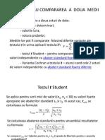 Test Fischer Snedecor