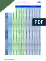 Publish 3.75 3.85 Repymt Table v1 ROUNDUP1