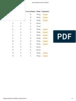 Miller Analogies Practice Test Results 02.pdf