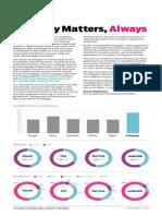 Indiegogo Diversity Report
