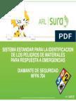 NFPA704-2012