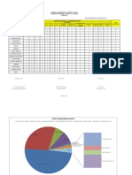 Resumen Proyectos en Zonas, Semana (11-17)-08-2014 - Copia