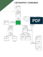 Diagrama de Equipos y Medidas