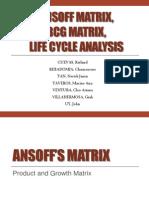 Ansoff s Matrix