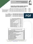 Reporte Estadístico Infomex-Veracruz 20-08-14