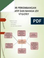 Teori Lev Vygotsky