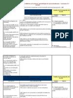 QUADRO SÍNTESE O Modelo de Auto- Av. BE - metod. de operacional. (Conc.)