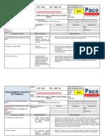 p. e. t. Refine, Nivelación y Compactación Rasante Manual