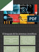 El Método Científico de La Psicología
