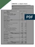 Diagnostic Financier Cas Et Correction