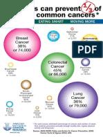 CancerPreventCircles Lg 2