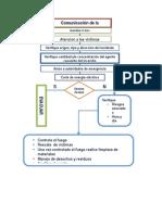 FXB PDF