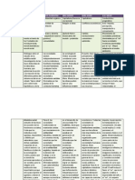 cuadrocomparativodeautores-110215173106-phpapp02
