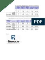 Tabla de Proporciones de Concretos