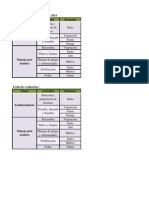 Anexo 22 Formato Identificación Valoración Impactos Chequeo Buenas-prácticas SAF