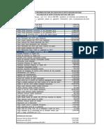 Segundo Taller Declaracion de Renta Pn 2013
