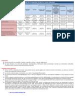 RETENCIONES EN LA FUENTE DEL IMPUESTO AL VALOR AGREGADO TEMA 1.6.docx