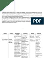Sociales 5 Plan Unitarios y Federales