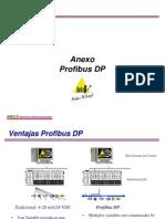 Anexo_Profibus.ppt