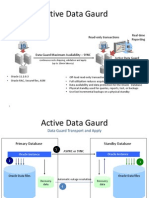 Active Data Gaurd