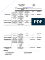 Peace and Order Procurement Plan