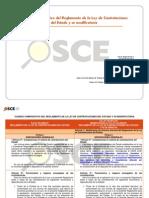 CuadroComparativo__D.S.nº 184-2008-EF vs D.S. Nº 138-2012-EF