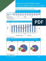 samplepagesfromworldcommercialaircraftmromarket2013-2023