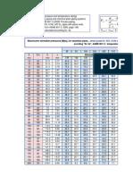 Xt39 Spec Sheet | Pipe (Fluid Conveyance) | Strength Of Materials