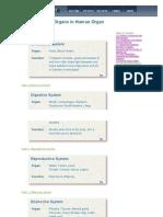 2.2b Human Organ System.pdf