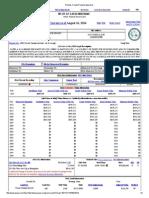 Pinellas County Property Appraiser 6