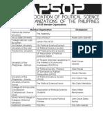 APSOP Member Organizations