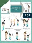 Poster Señales Alerta Generales