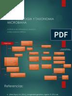 MICROBIOLOGIA Y TAXONOMIA MICROBIANA.pptx