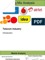 Marketing Mix of Telecom Services