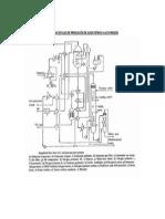 Diagrama de Flujo de Producción de Acido Nítrico a Alta Presión