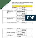 Cmo 14 Document