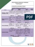 Rubrica Analitica Dibujo Tecnico 2014 II
