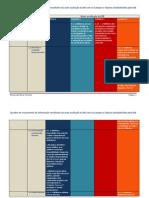 tabela cruzamento auto avaliação BE e Escola