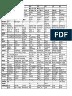Master Schedule 2014-15 Aug 2014