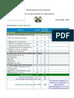 Rúbrica de Evaluación EXeLearning Diego Madrigal
