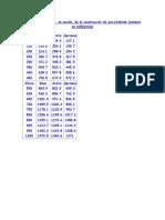 Proporciones exactas.docx