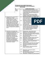03. KI - KD Mapel Kontrol Elektropnumatik.docx