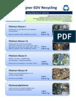 Verwertung von Computerschrott.pdf
