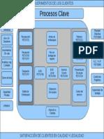 enfoque basado en procesos.odp