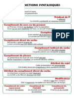 afiiche - les fonctions syntaxiques - 2010
