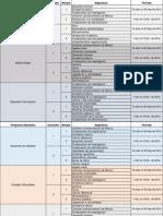 UnADM-ASIGNATURAS_POR_BLOQUES_2014-2s.pdf