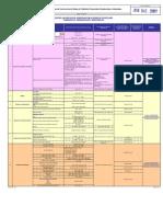 S-COO-001_V2 Control del Proceso de Redes de Polietileno.pdf